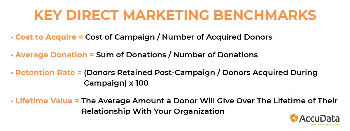 Explore these key benchmarks for direct marketing for nonprofits.