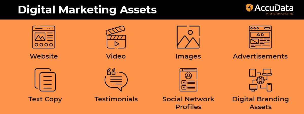 This graphic shows key digital marketing assets.