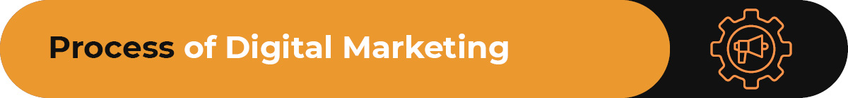 What is the process of digital marketing?