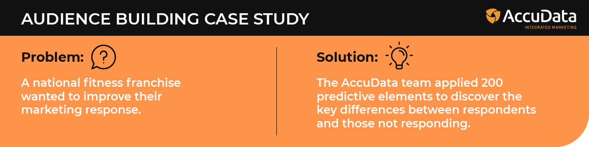 Explore this audience building case study, which explores a popular database marketing service.