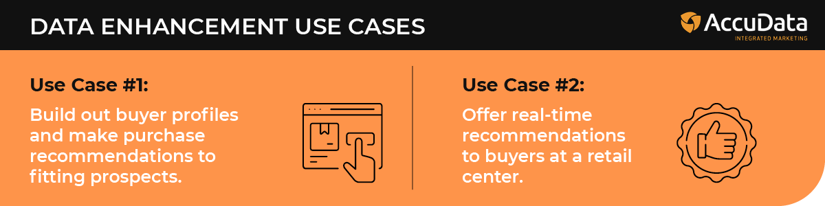 Explore two data enhancement use cases to learn more about this database marketing service.