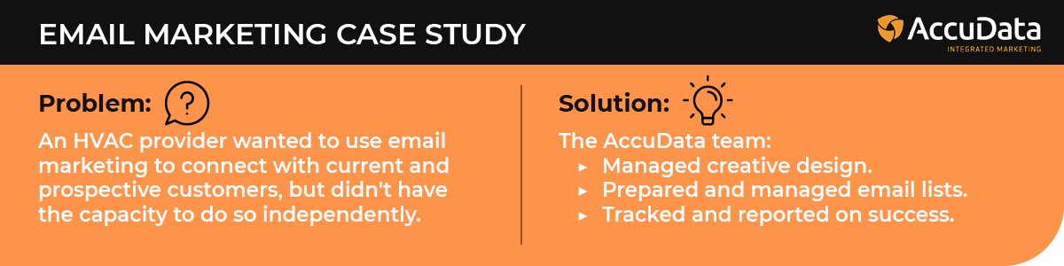 Explore this email marketing case study, which shows one of the many database marketing services offered by AccuData.