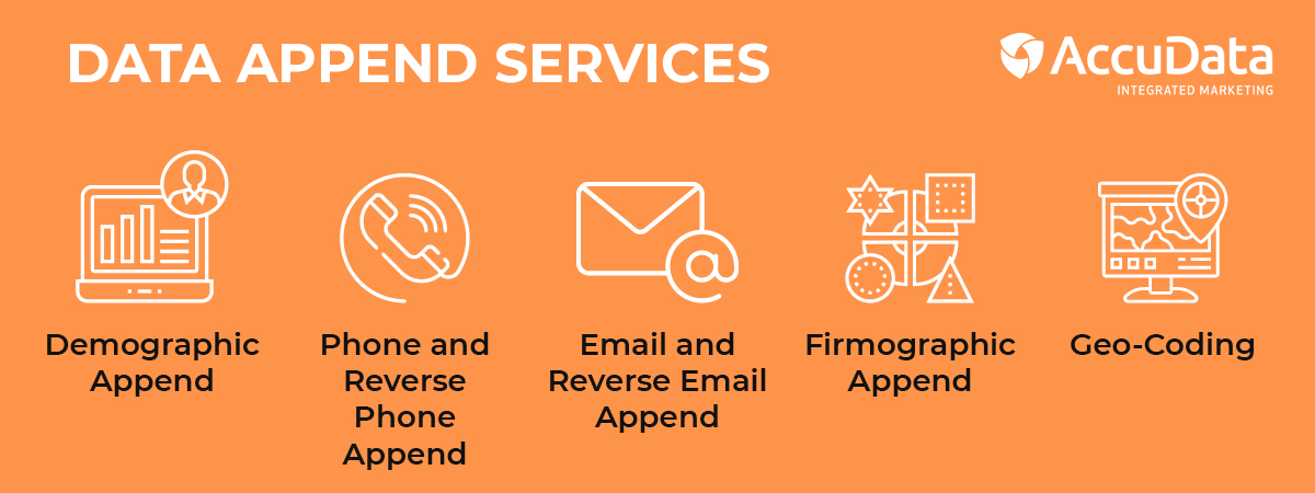 This graphic shows the data append services offered by AccuData.
