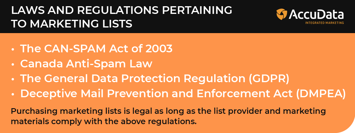 This graphic briefly describes the laws and regulations corresponding to marketing lists.